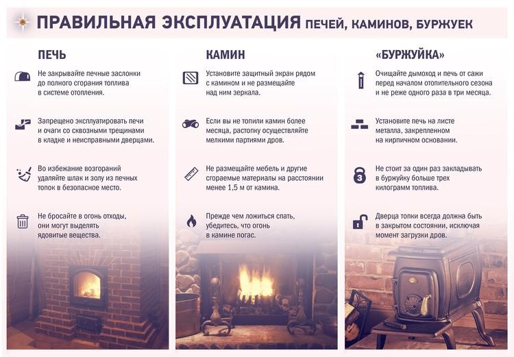 Правила эксплуатации печей