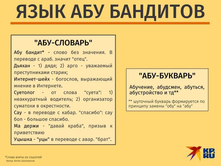 """Язык """"абу бандитов"""""""