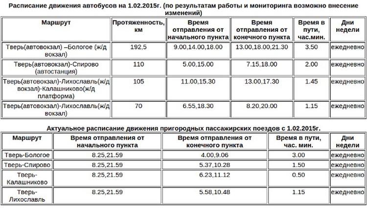 Новое расписание автобусов и поездов. Фото: Министерство транспорта Тверской области
